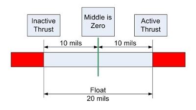 thrust_bearing_float_1